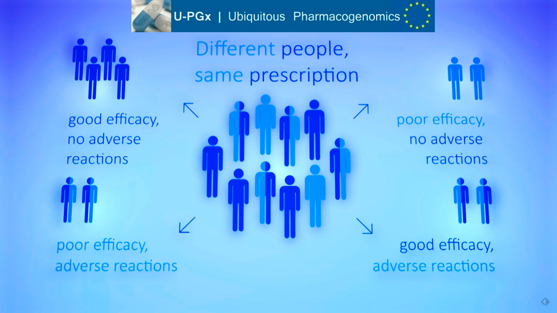 El ibs.GRANADA participa en un puntero proyecto europeo sobre medicina personalizada