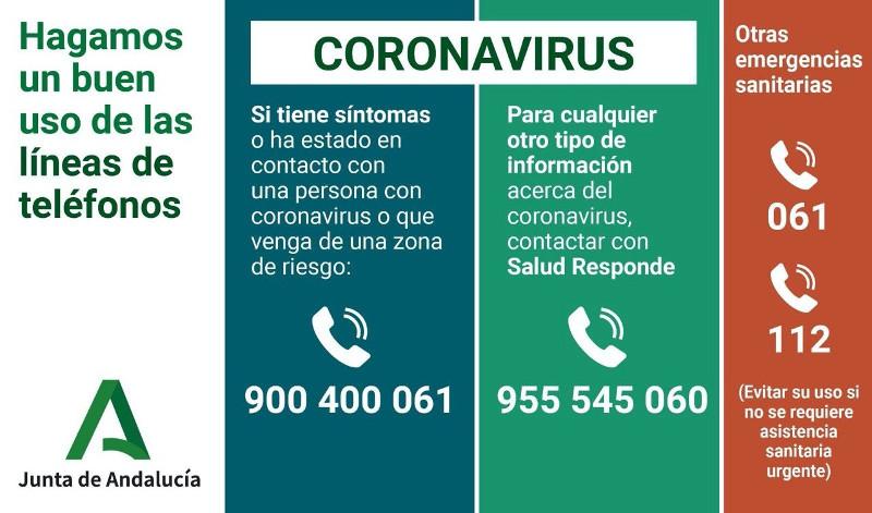 Comunicado: Normas de actuación en el ámbito COVID-19